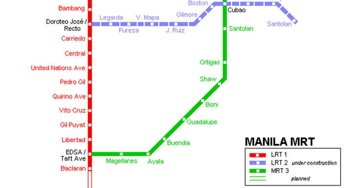 Manila Metro Construction
